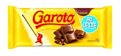 Nestl 233 Garoto Buy In Brazil Nears After Anti Trust Issues