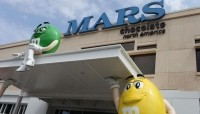 Mars backs proposal to list added sugars on Nutrition Facts panel
