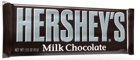 hershey chocolates cost classifications essay